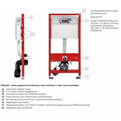 WC potinkinis rėmas Tece Profil Base (4in1) 2